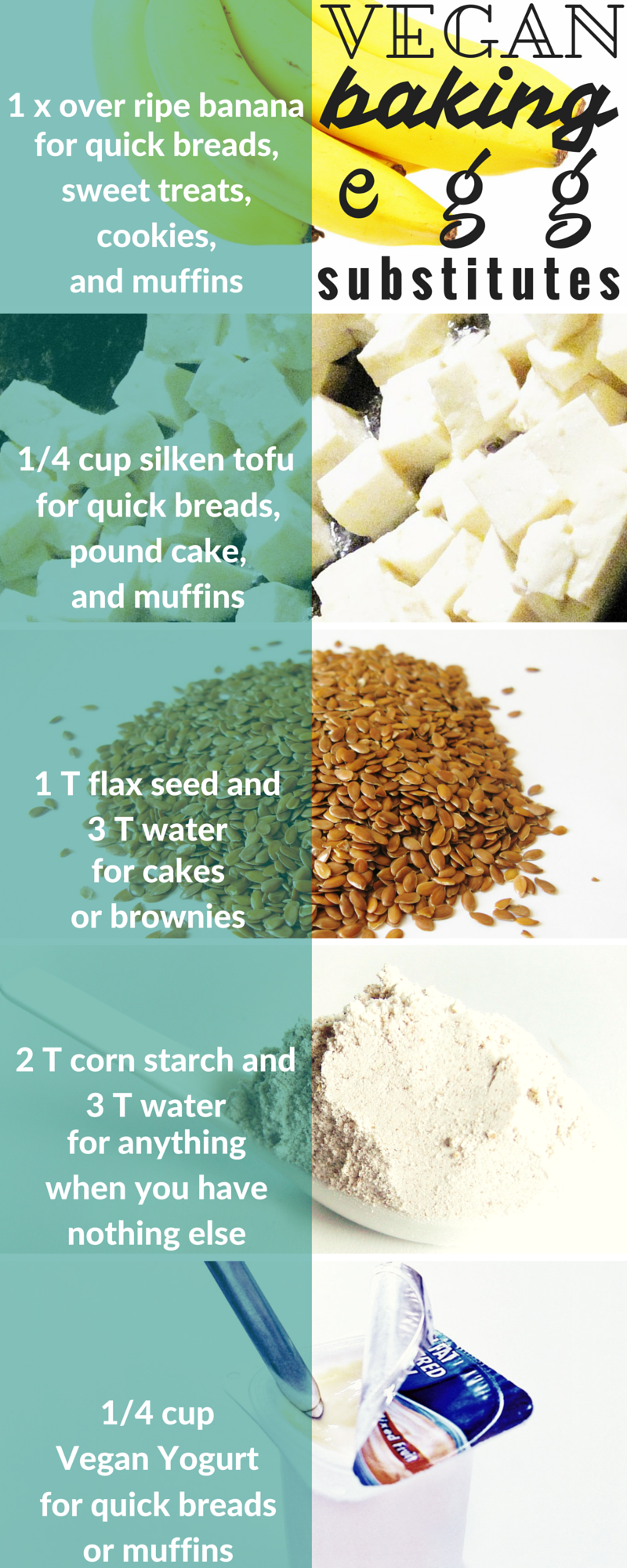 Vegan egg substitutes you must try in your next baking recipes