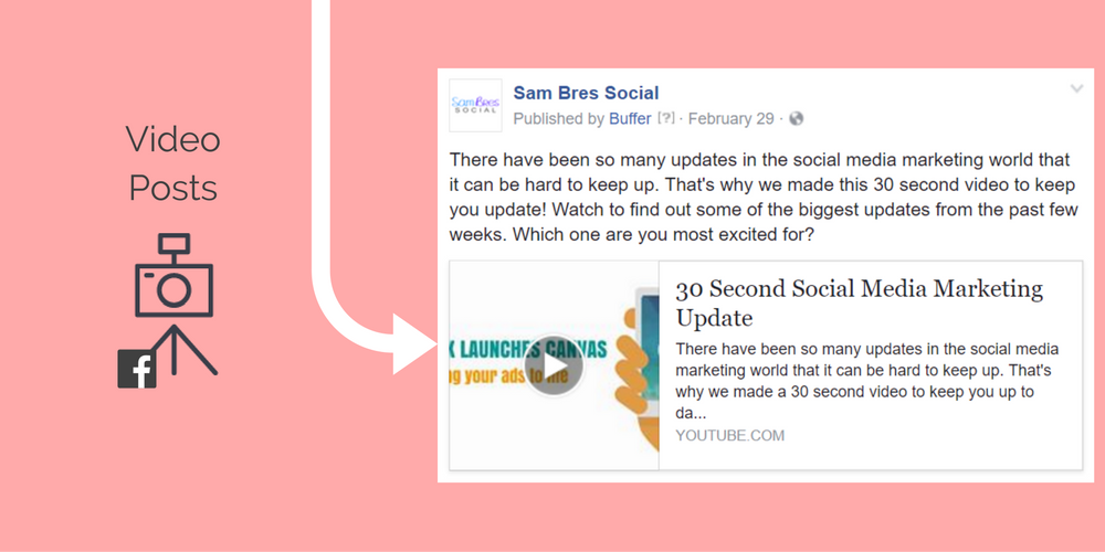 5 things you should be doing on your blog's facebook page
