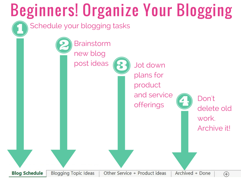 Beginners Organize your blogging