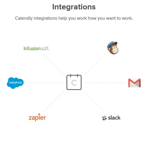 calendly integrations