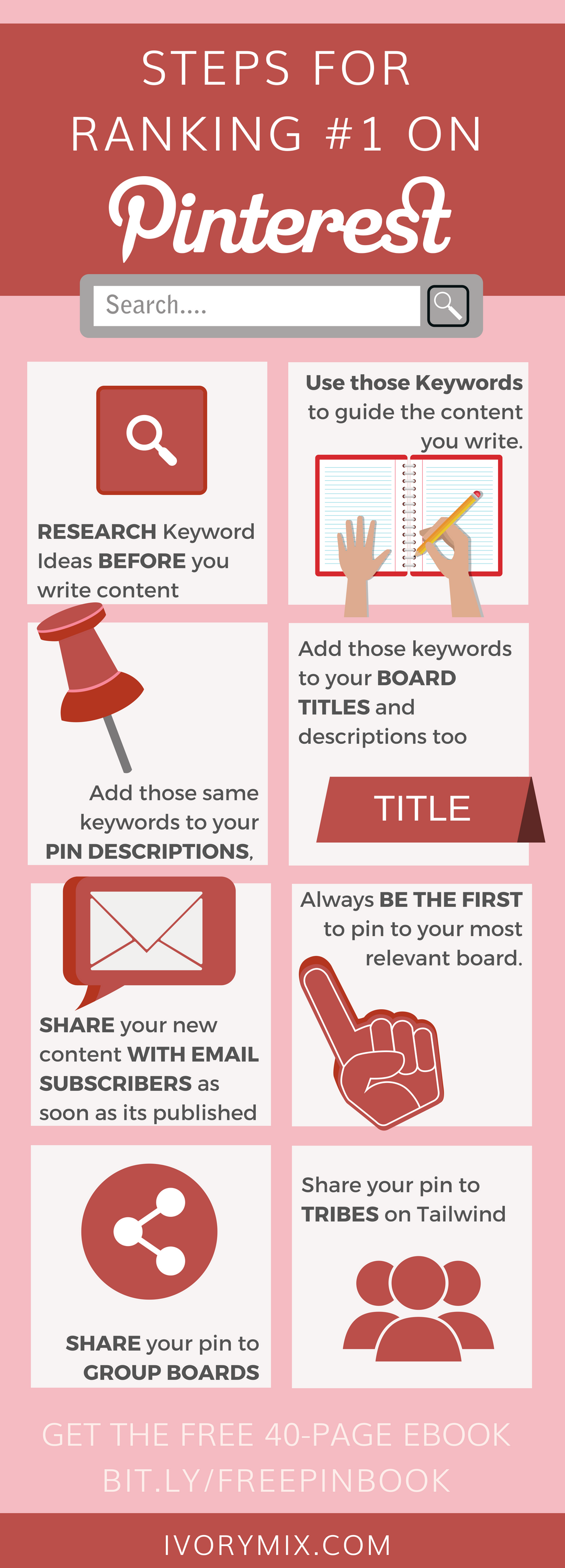 exactly what to do to rank first #1 on pinterest