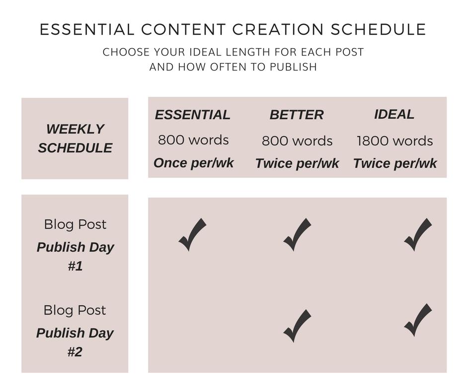 Social Media Content Marketing Plan publish schedule