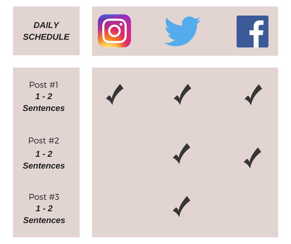 Social Media Content Marketing Plan