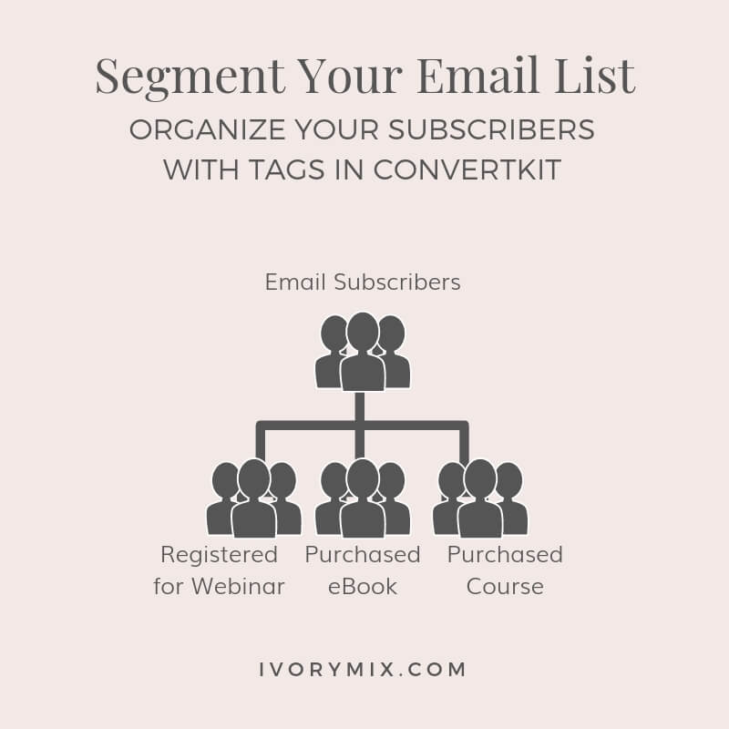 segment your email list