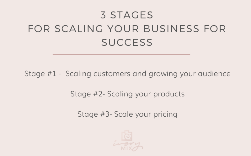 How to scale and grow your business for success
