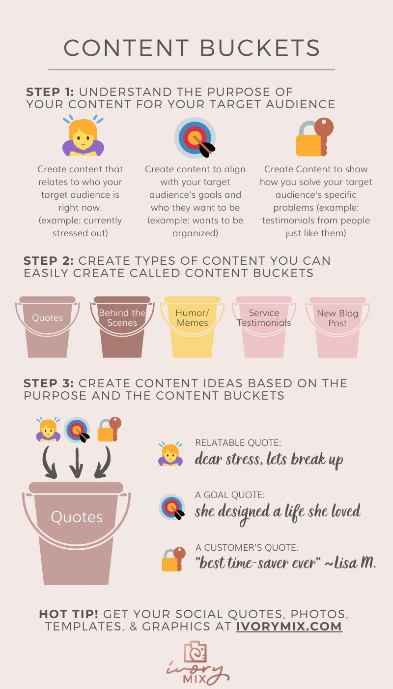 What are content buckets - how to create content fast (1) - How to save time and create content faster with batching templates and more