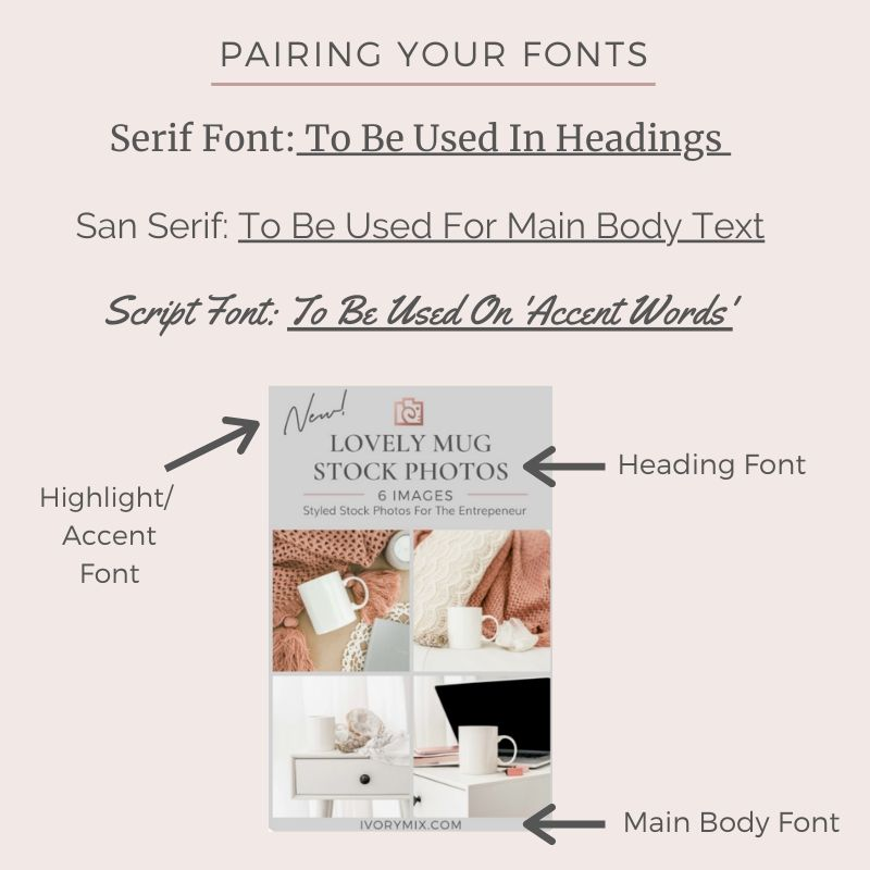 pairing fonts