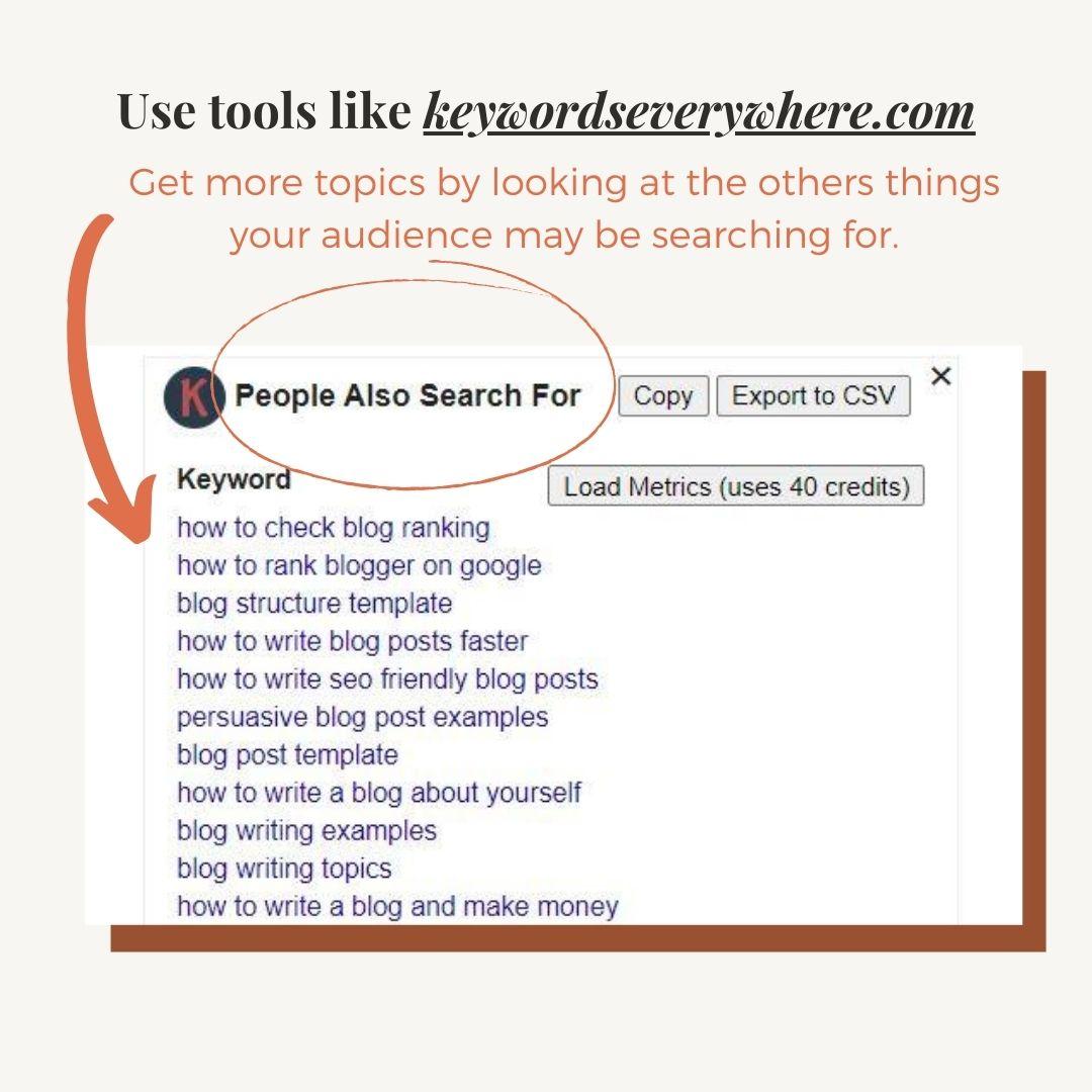 Use tools like 'keywords everywhere'